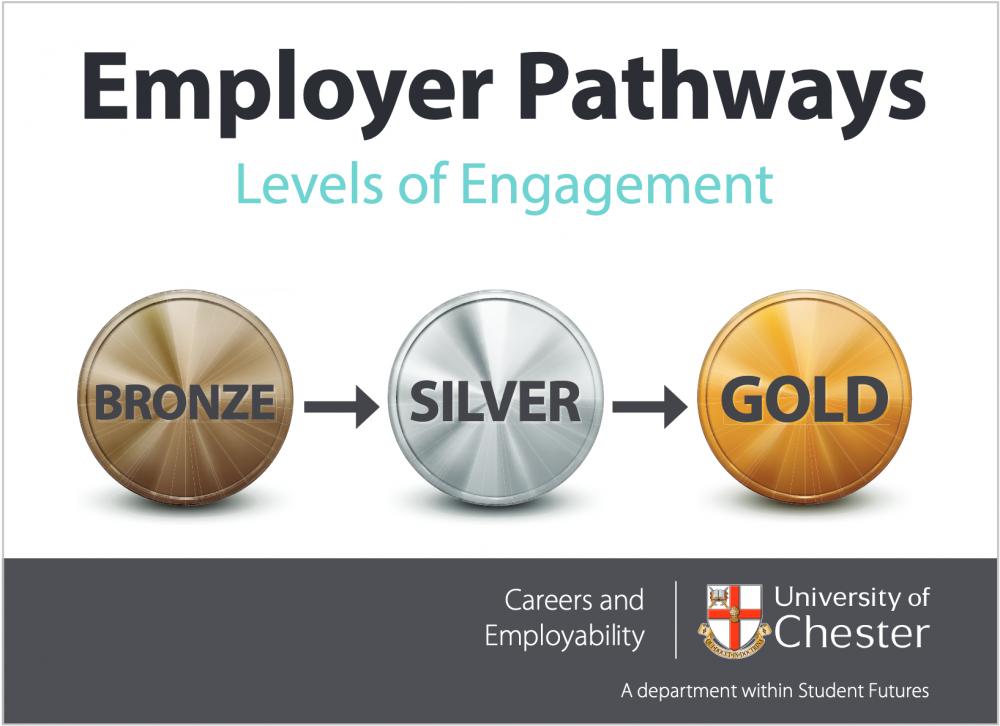 Employer Pathways