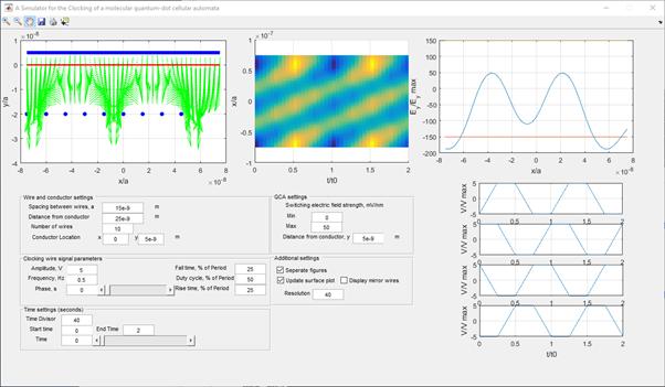 The GUI for the QCA Clocking Simulator.